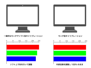 displaycolor